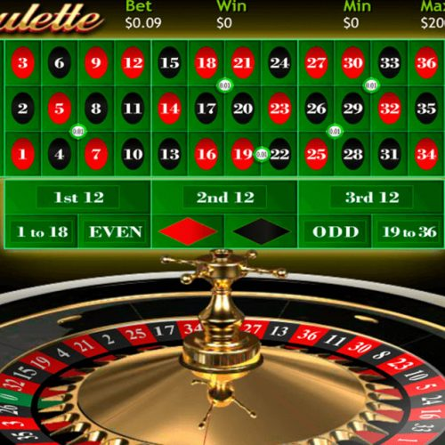 Payout Charts And Probability For Each Bet